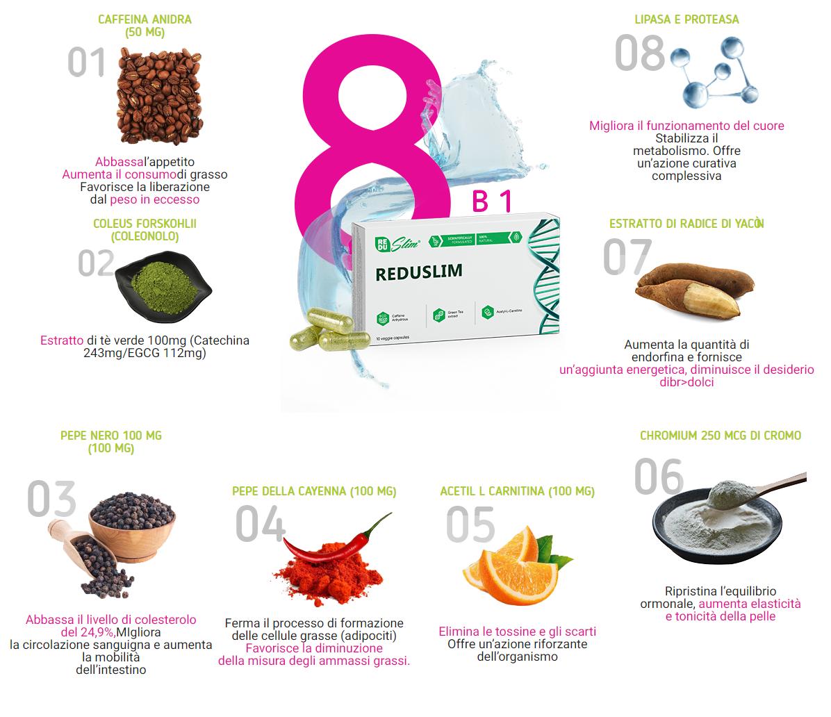 reduslim tabella degli ingredienti